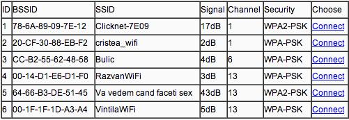 router 2 bridge 2