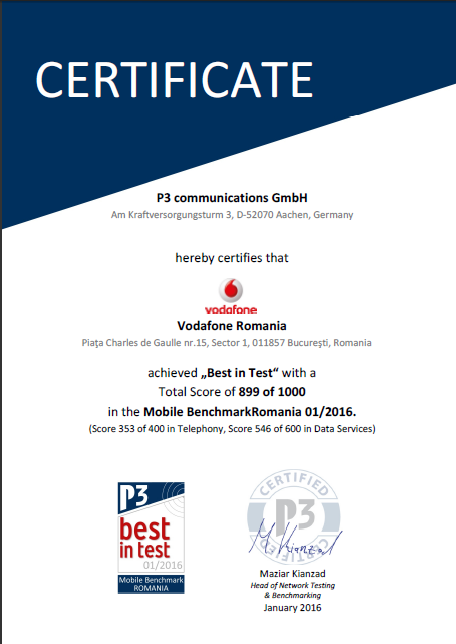 best test certificat