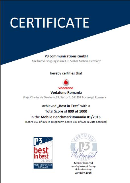 best test certificat
